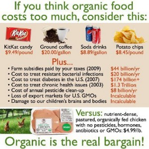 Organic IS the real bargain!!  (Photo Credit: Growing Organic, Eating Organic)