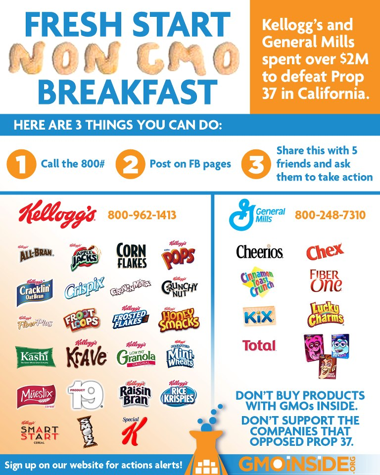Don't buy GMO-laden breakfast cereals (Photo Credit: GMOInside.org)